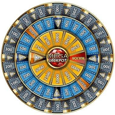 jackpot-casino-spellen